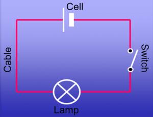 basic electronics for mobile phone repairing